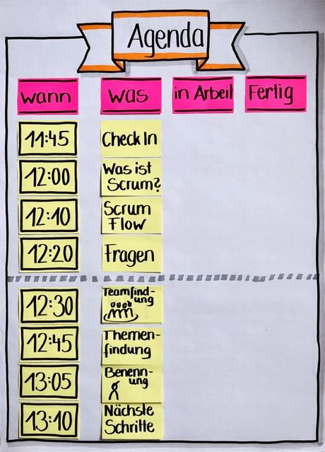 Agenda Scrum4Schools