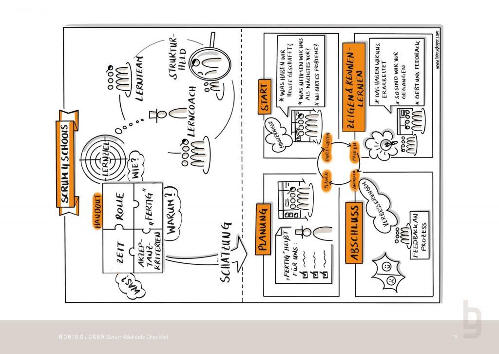 BorisGloger_S4S_Checklist__6-8-scaled.jpg