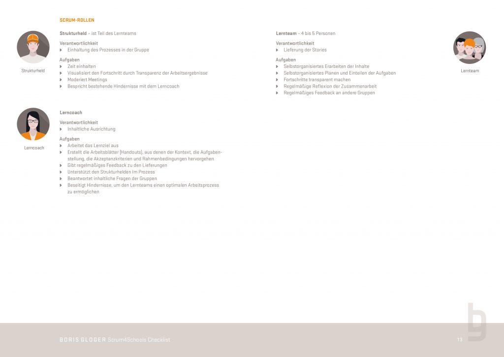 BorisGloger_S4S_Checklist__6-7