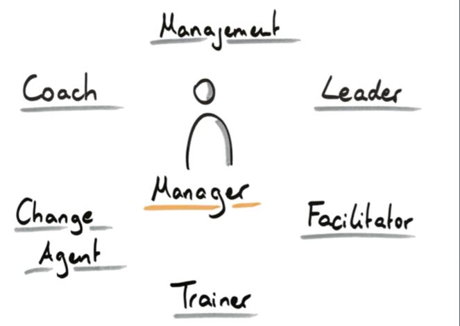 Workshop-Einheiten